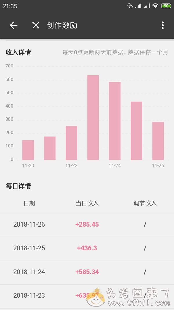 B站萌新up迎来大爆发,一天涨粉2000+,三天接近6000图片 No.3