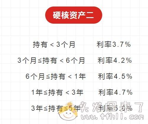 京东金融一站通推送的三款银行存款,最高年化利率5%,可随时存取图片 No.3