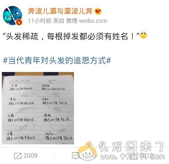 中国有2亿人受脱发困扰!当代青年脱发的9个原因,扎心了图片 No.1