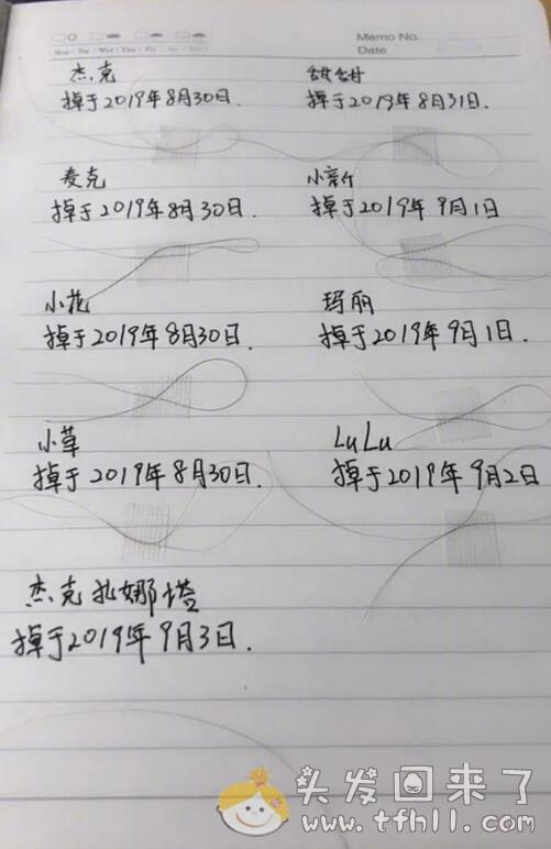 中国有2亿人受脱发困扰!当代青年脱发的9个原因,扎心了图片 No.2